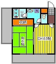 埼玉県戸田市中町1丁目の賃貸マンションの間取り