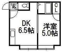 グランステージ南円山[301号室]の間取り