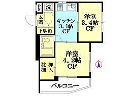 キャッスルマンション東寺尾[2階号室]の間取り