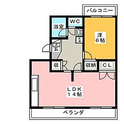 大宮駅 8.2万円