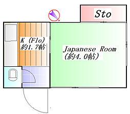 板橋駅 3.6万円