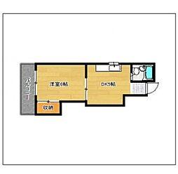 SEITO BUILD 西新[3階]の間取り