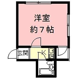 サンライフ千代田I[201号室]の間取り