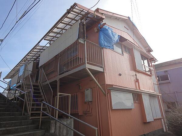 田中荘A[103号室]の外観