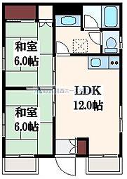 原田ハイツ[2階]の間取り