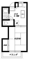 中野駅 7.2万円