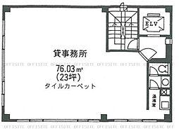 東京メトロ日比谷線 小伝馬町駅 徒歩5分