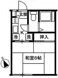 武蔵関駅 3.7万円