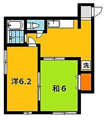 江曽島駅 2.7万円