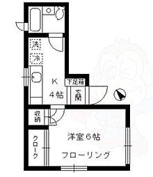 湘南新宿ライン宇須 恵比寿駅 徒歩12分