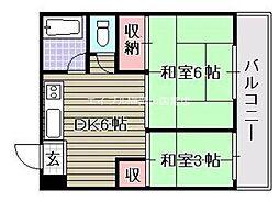 岡山県岡山市中区国富3丁目の賃貸マンションの間取り