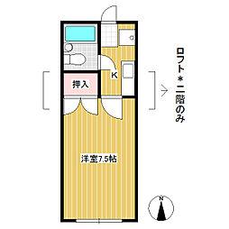 大学前駅 1.8万円