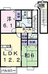アビタシオン勝瑞J[202号室]の間取り