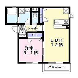 北花田駅 7.6万円