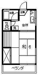 富美山コーポ那須[201号室]の間取り