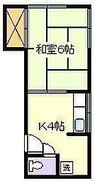 佐藤荘[2階]の間取り