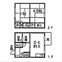 矢ケ部アパート[B号室]の間取り
