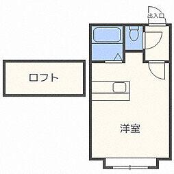 北海道札幌市豊平区平岸六条14丁目の賃貸アパートの間取り