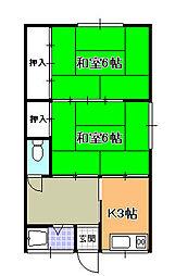 南台アパートB[2階]の間取り