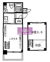 コンフォール横濱平沼[700号室]の外観