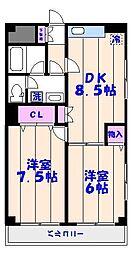 シャルム倉島[402号室]の間取り