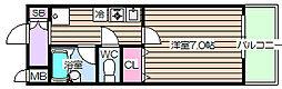 ロイヤル天満橋[8階]の間取り