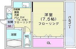 東照宮駅 4.2万円