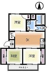神保原駅 3.6万円