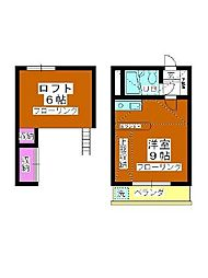 B・S HOUSE[101号室]の間取り