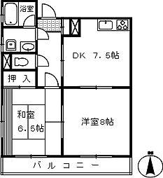 ユニテ松本[305号室]の間取り