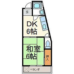 第一千代田コーポ[201号室]の間取り