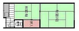 諏訪ノ森駅 1.4万円