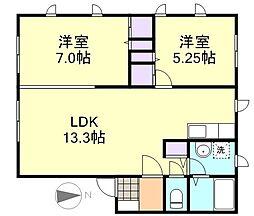 レジデンス岩田B棟[1階]の間取り