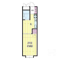 ブルーハイツNIWA[3階]の間取り
