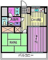知野マンション[203号室]の間取り