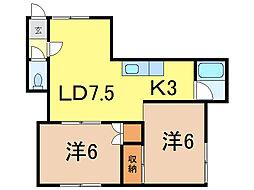 カレントハウス[2階]の間取り