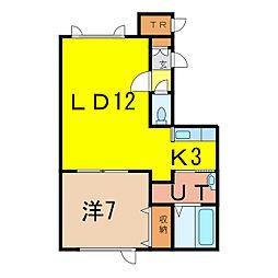 北海道旭川市末広一条13丁目の賃貸アパートの間取り