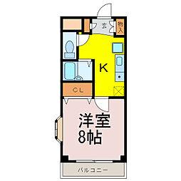 新古河駅 2.8万円