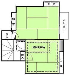 東郷ハウス