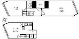 JR山手線 原宿駅 徒歩2分の賃貸マンション 5階2SLDKの間取り