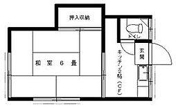 尾山台駅 3.6万円
