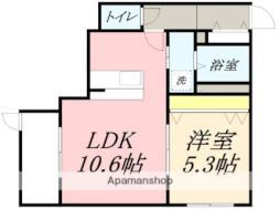 JR函館本線 南小樽駅 徒歩10分の賃貸アパート 2階1LDKの間取り