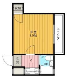 川西池田駅 3.0万円
