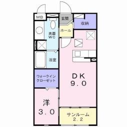 長野駅 5.1万円